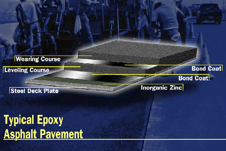 epoxy asphalt for steel decks